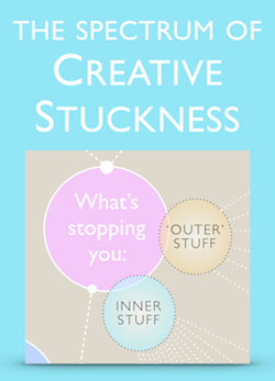 spectrum of creative stuckness