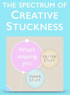 Spectrum of creative stuckness crop