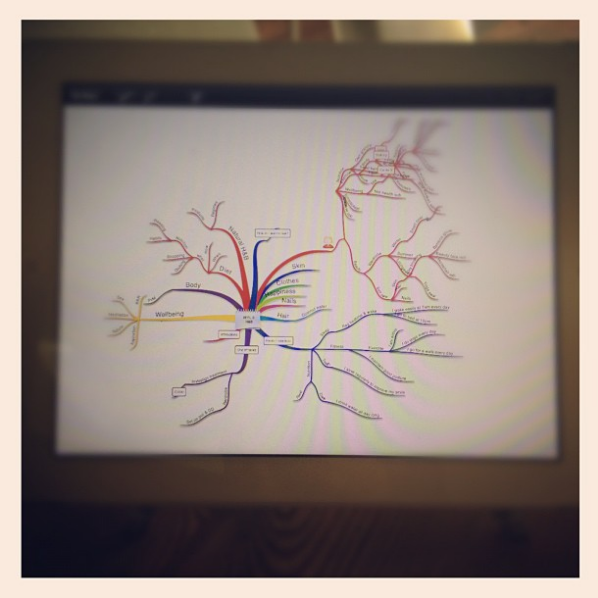 creative process mindmap on ipad