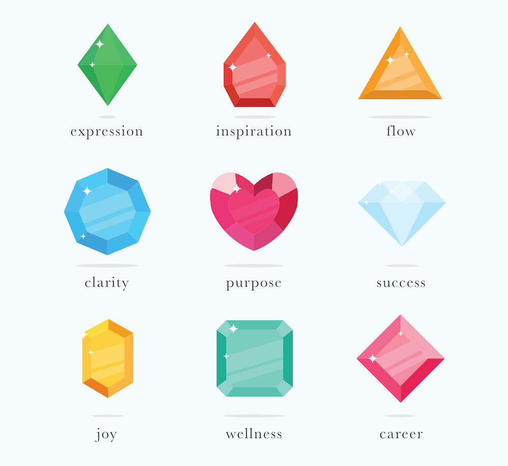 creative diamond creativity coaching courses year topics